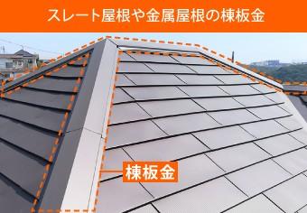スレート屋根や金属屋根の棟板金