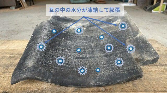 瓦の凍害の原理