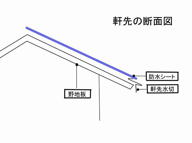 軒先の断面図