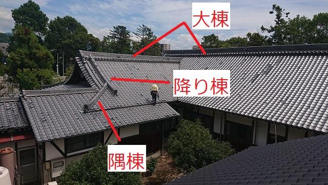 神社の入母屋屋根