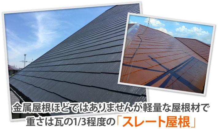 瓦の重さの3分の1程度のスレート屋根